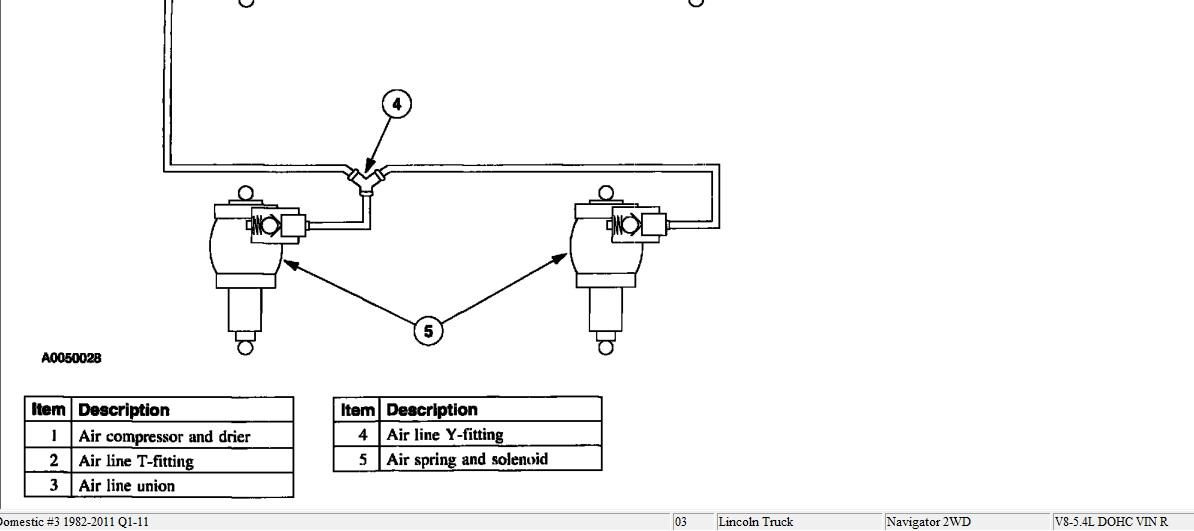 Jetta Fuse Diagram Hola Tengo Una Lincoln Navigator 2003 Y Tengo Problemas Con