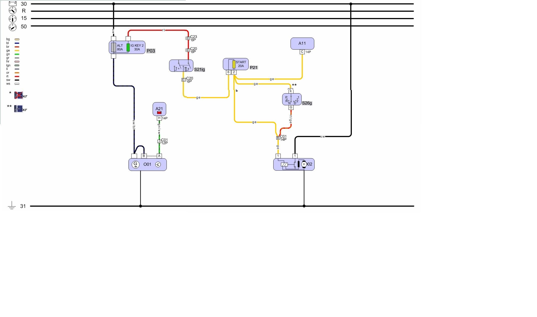 Esquema Electrico Kia Sorento: Kia diagramas. Descargar