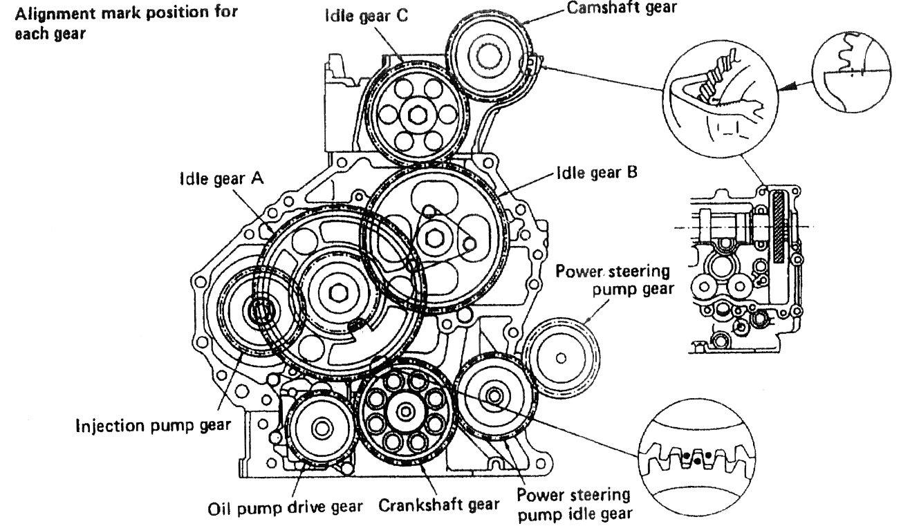 como poner a tiempo un motor isuzu 4he1xs las bomba de