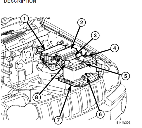 Jeep Cherok Diagrama De Distribucion. Jeep. Auto Parts