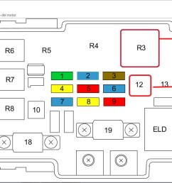 chevrolet matiz fuse box get free image about wiring diagram daewoo matiz fuse box layout daewoo [ 1417 x 557 Pixel ]