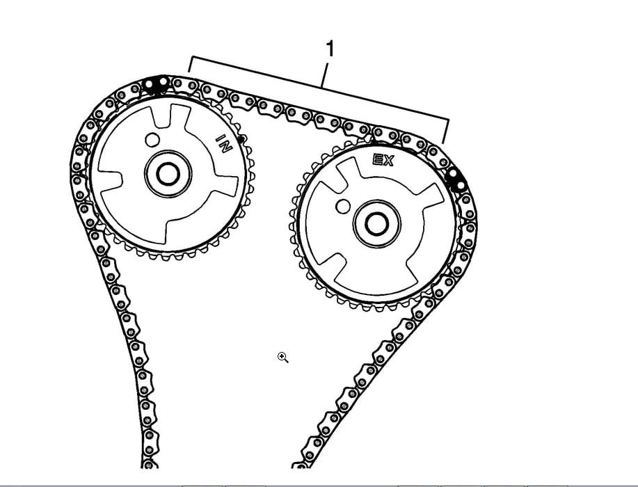 Diagrama De Cadena Tiempo Motor 2 5 Nissan, Diagrama, Free