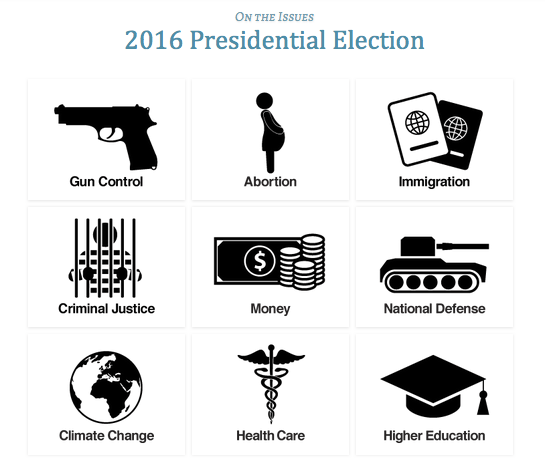 The Big Issues of the 2016 Presidential Election and Where