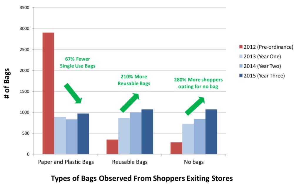 medium resolution of diagram of plastic bags wiring diagram schema diagram of plastic bags