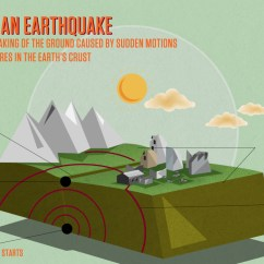 Earthquake Diagram With Labels 2006 Gmc Stereo Wiring Anatomy Of An Quest Kqed Science