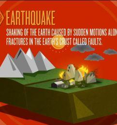 educator guide exploring earthquakes [ 1277 x 721 Pixel ]