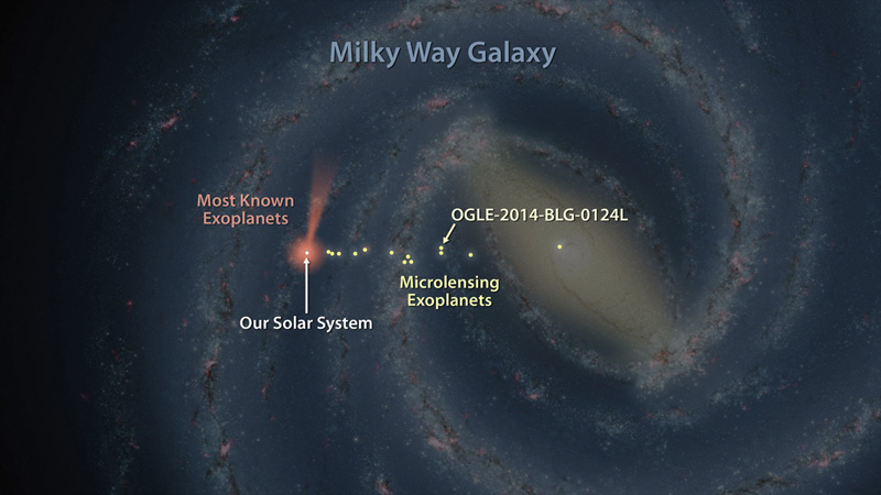 Diagram Of Our Solar System