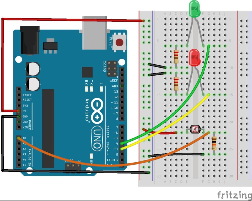 medium resolution of image thumbnail