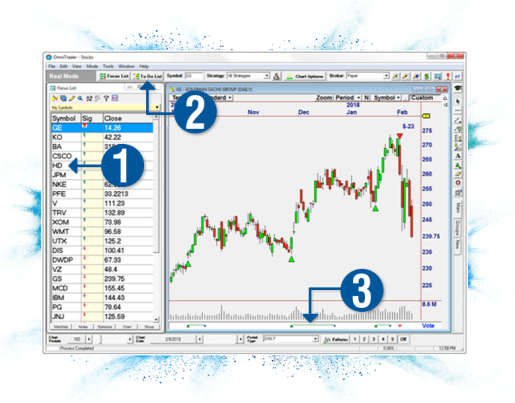 Omnitrader is the only software that automatically generates profitable trades