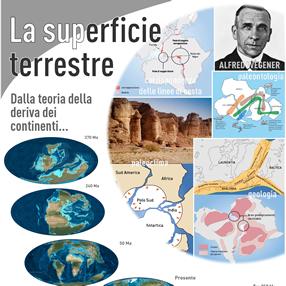 La superficie terrestre