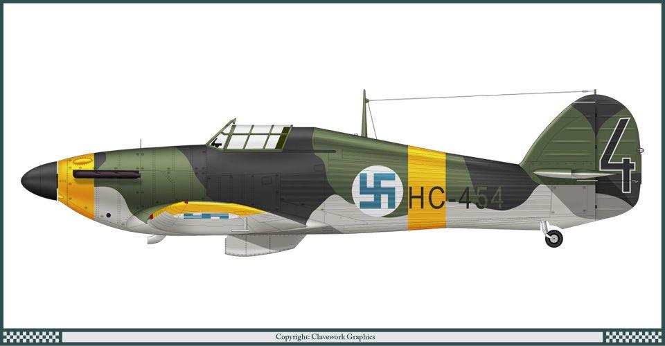 Hawker Hurricane | Aircraft of World War II - WW2Aircraft.net Forums