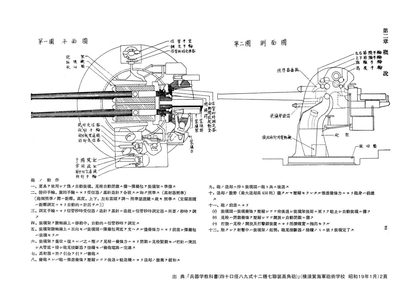 [Photo] Japanese Navy Type 89 12.7cm anti-aircraft guns