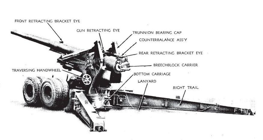 [Photo] Illustration of 155 mm Gun M1 as seen in US War