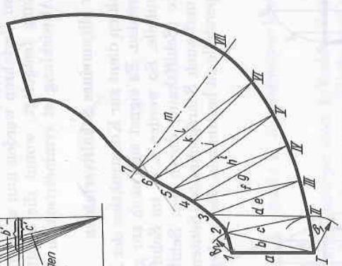 Blech Aufwicklung statt Abwicklung (Autodesk/Inventor
