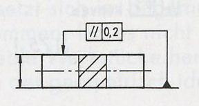 Geomtrischen toleranzen symbole (PTC Engineering Solutions