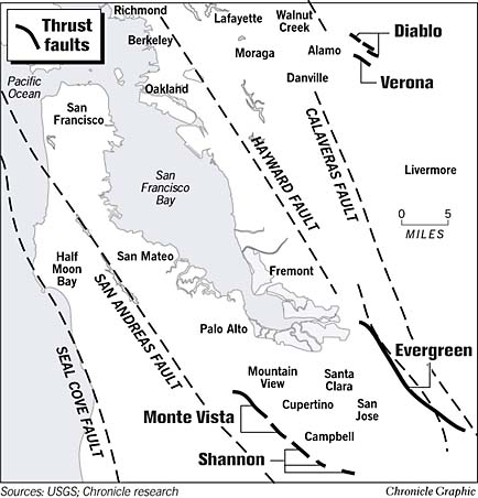Bay Area home to thrust faults / Some are hidden from
