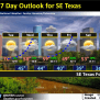 Weather Forecast For First Week Of 2017 Houston Chronicle