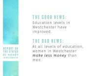 WWA RSWW Education