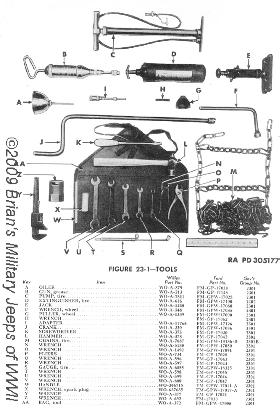 M151a2 Wiring Diagram Ambulance Wiring Diagram Wiring