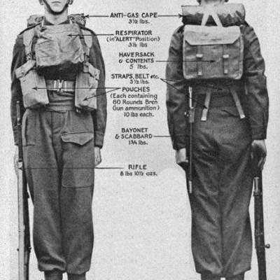 Gear / Equipment