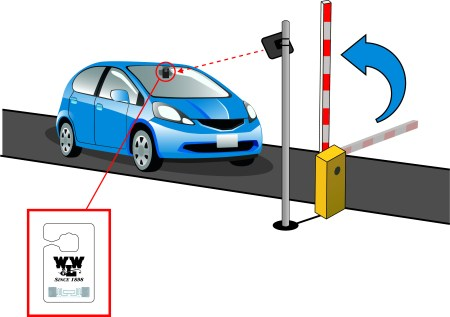 vehicle parking system using RFID
