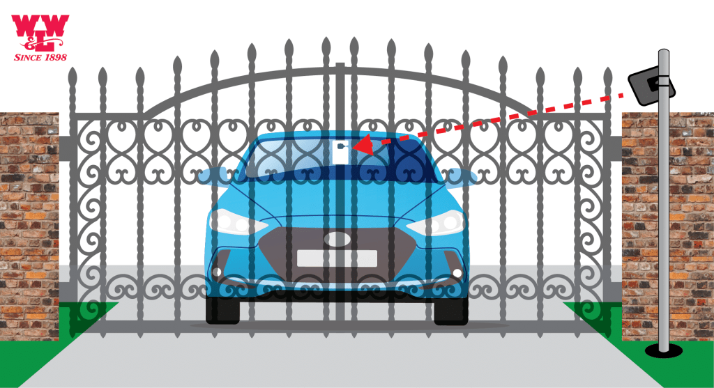 RFID gate access for smart parking solution