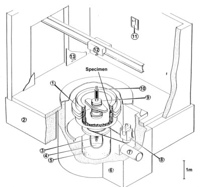 Harbor Freight Electric Hoist Wiring Diagram, Harbor, Free