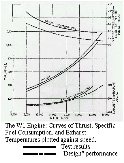 NASA concept plane reduces energy consumption by 70%