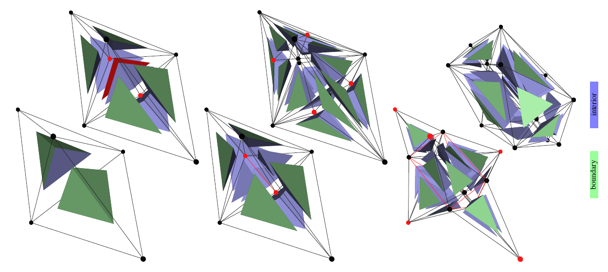 The tetrahedral subdivision scheme