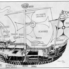 Boat Anatomy Diagram Narva Wiring Driving Lights Early Sailing Ships