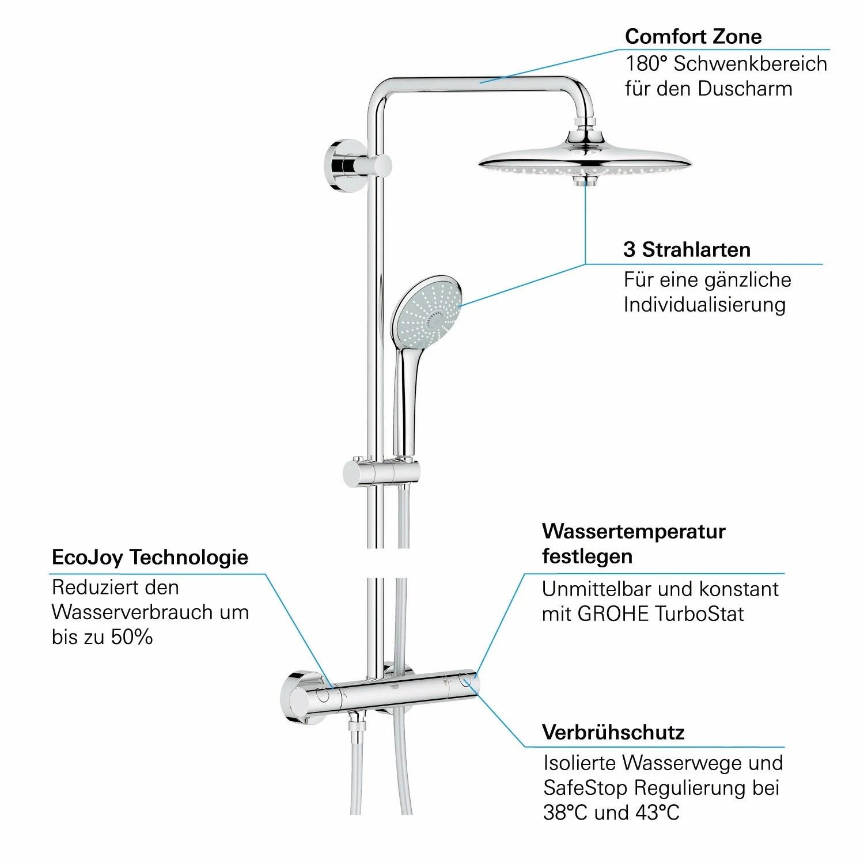 grohe euphoria system 260 duschsystem mit thermostatbatterie wandmontage