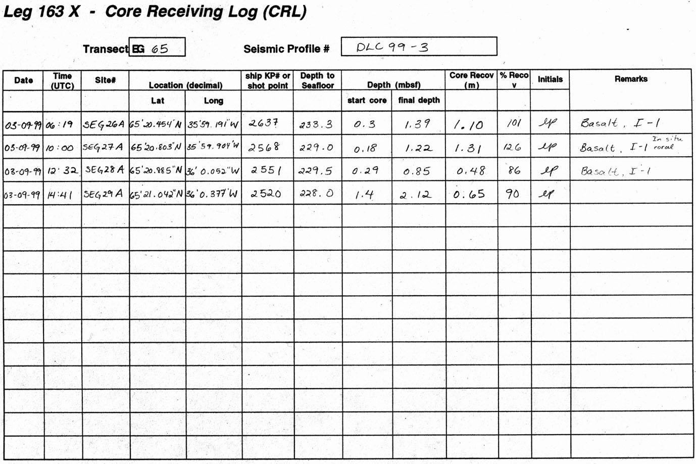 Shipping Log Template Gecce Tackletarts Co