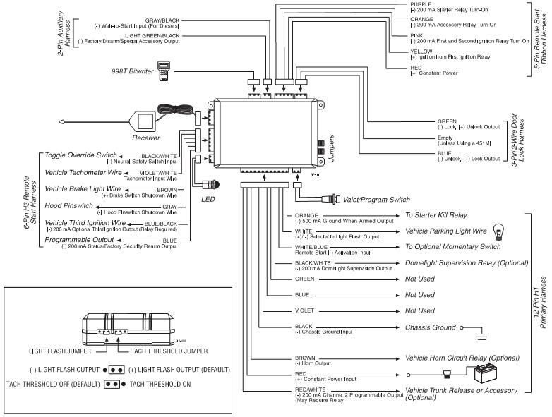 DIAGRAM] Viper Alarm 5902 Wiring Diagram FULL Version HD Quality Wiring  Diagram - LUXURYMAIN.ANNA-MAILLARD.FRluxurymain.anna-maillard.fr