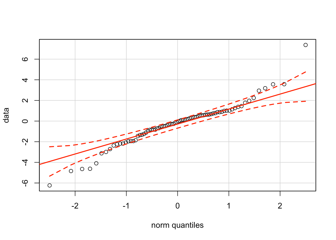 An R-companion for Statistics for Business: Decision