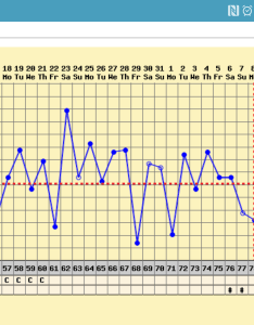 Has anyone had unclear temp charts like mine and it turned out they really did ovulate    trying not to get my hopes up also can  tell if ovulated from bbt chart rh boardsdingbee