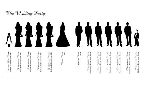 Bridal Party Silhouettes