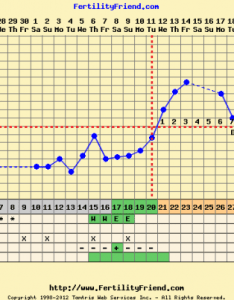 Here   mine also anyone have  bfp chart they want to share please rh boardsdingbee