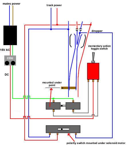 Wiring Diagram For Peco Point MotorsWiring Diagram
