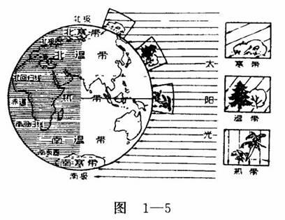 七年级地理地球和地球仪练习题-地七年上试卷
