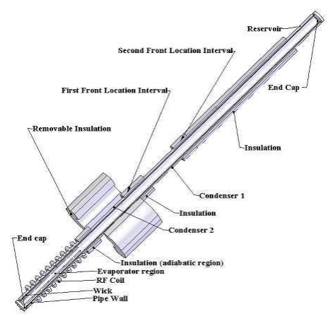 Beautiful Variable Conductance Heat Pipes For Radioisotope