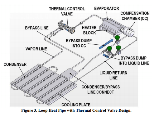 Flow Control Loop Diagram Basic Computer Diagram Wiring