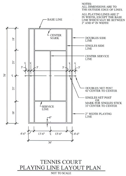 measurement of tennis court with diagram 2003 pt cruiser stereo wiring dimensions and layout 10 s supply establishing lines