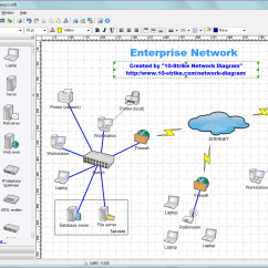 Microsoft Infrastructure Diagram 4 Wire Trailer Light 10 Strike Network Software For Creating Topology