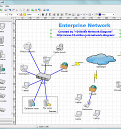 10 strike network diagram software for creating topology diagrams home network diagram visio network visio diagram [ 1242 x 844 Pixel ]