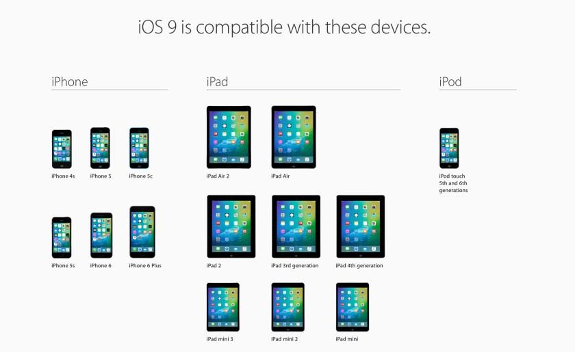 อุปกรณ์ที่รองรับกับ iOS 9.3