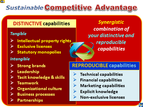 SUSTAINABLE COMPETITIVE ADVANTAGE SCA How Build A