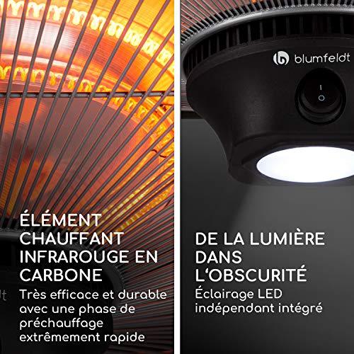 blumfeldt Heat Square Chauffage Infrarouge avec télécommande – Chauffage rayonnant de terrasse, 800-2000 W, Technologie IR ComfortHeat, Utilisation en extérieur, Noir