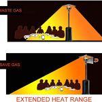 Réflecteur de mise au point de la chaleur, peut réfléchir la chaleur Parasol chauffant, pour Housse De Protection pour Chauffage De Terrasse Au Gaz, Parasol Chauffant Exterieur Gaz ( Size : 1 pcs )