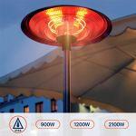 Haverland PH 21 – Parasol chauffant électrique infrarouge 2100W, idéal pour terrasses, jardins et extérieurs