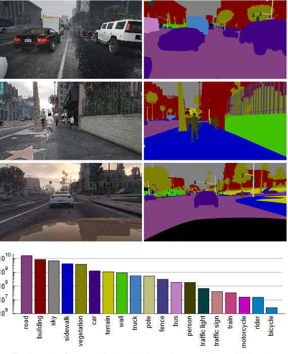 gta5-logiciel-voiture-autonome